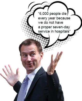 Health secretary Jeremy Hunt and the claim he made about doctors' contracts