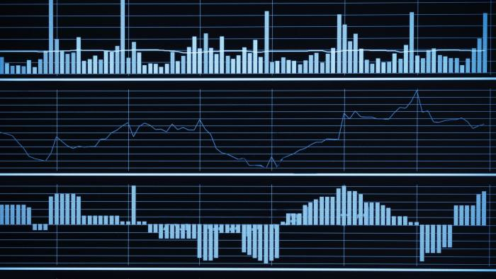 Business Charts - Closeup on LCD screen.