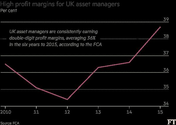 UK financial regulator puts asset management industry on notice