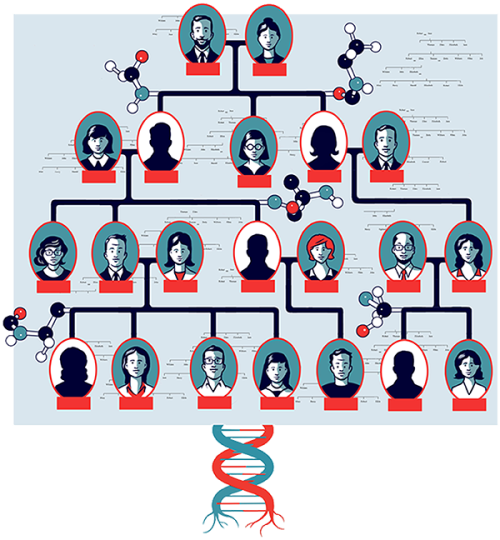 Genetic testing: do we really want to know?   Financial Times