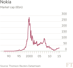 The rise, fall and rise again of Nokia | Financial Times