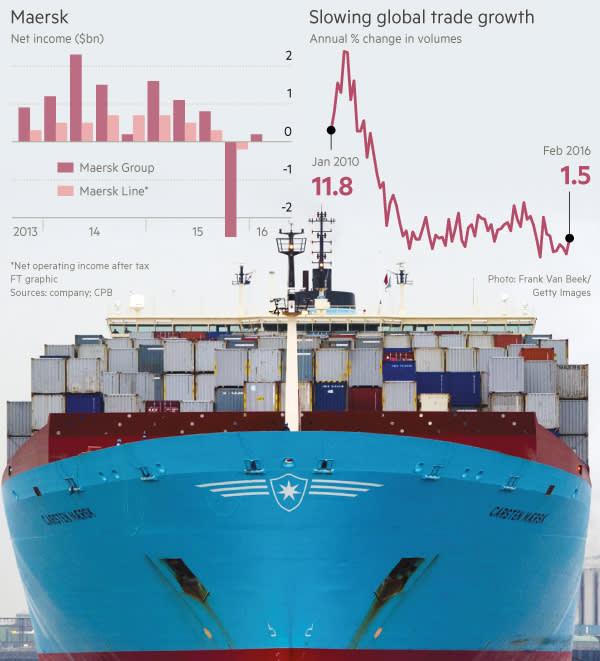 Cargo Van Freight Rates