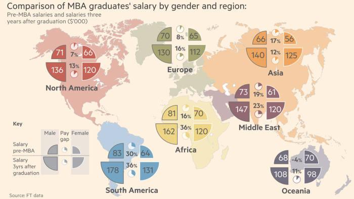 Women Pay Gap