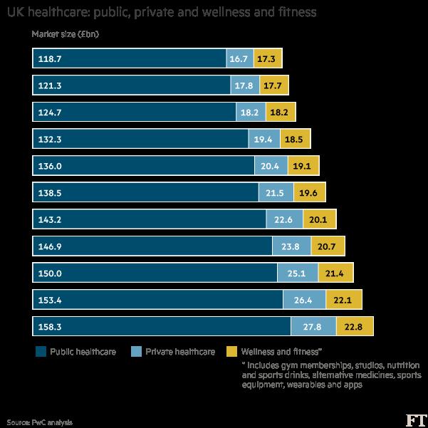 Healthcare-spending-chart