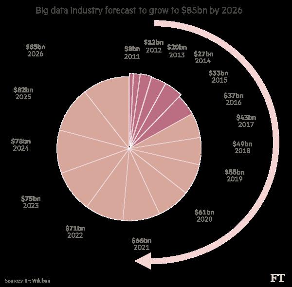 Investors mine Big Data for cutting-edge strategies