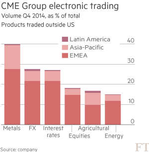 Outsourcing: Trading places | Financial Times