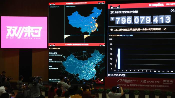 Alibaba Aims For Singles Day Record Financial Times Alibaba's $56 billion singles day record overshadowed by 10% stock plunge as china proposes new regulation. alibaba aims for singles day record