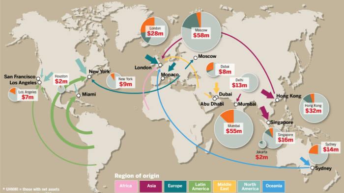 Global property map