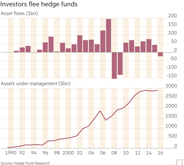 SEC's pursuit of Leon Cooperman rattles hedge fund industry