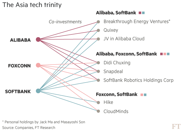 The three Asian tech titans targeting US with jobs and