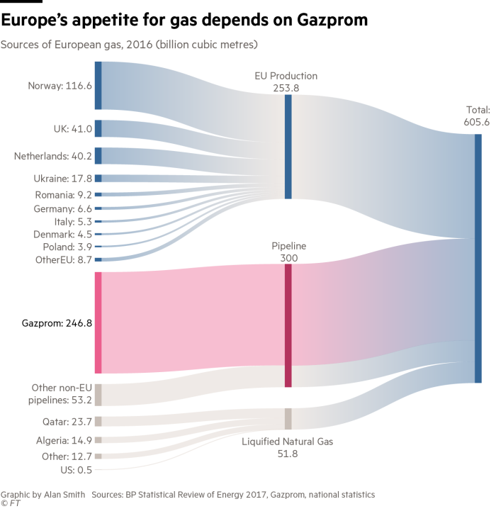 A graphic with no description