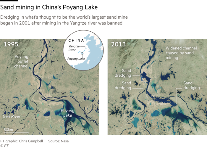 Graphic showing the impact of sand mining in Poyang Lake, China
