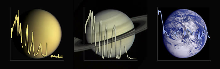 From left to right, Titan, Saturn and Earth, with their respective light fingerprints