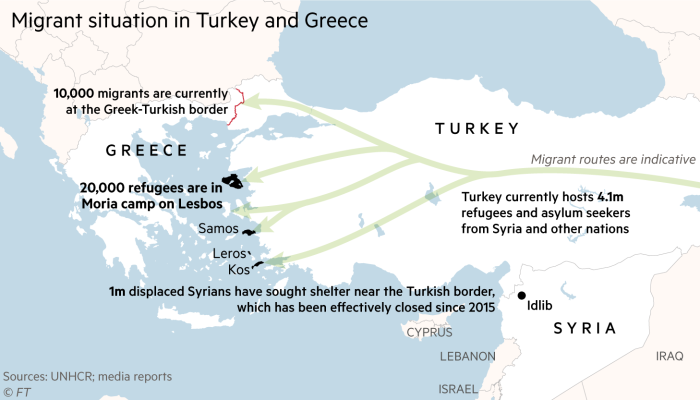 Map showing the migrant situation in Turkey and Greece .  10,000 migrants are currently at the Greek-Turkish border, Turkey currently hosts 4.1m refugees and asylum seekers from Syria and other nations, 20,000 refugees are in Moria camp on Lesbos, 1m displaced Syrians have sought shelter near the Turkish border, which has been effectively closed since 2015