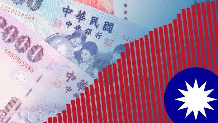 台灣險資大到撼動美債?