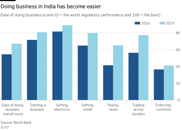 Hyping Paulsons Big Regulatory Reform >> Gonzalo Raffo Infonews 06 21 19