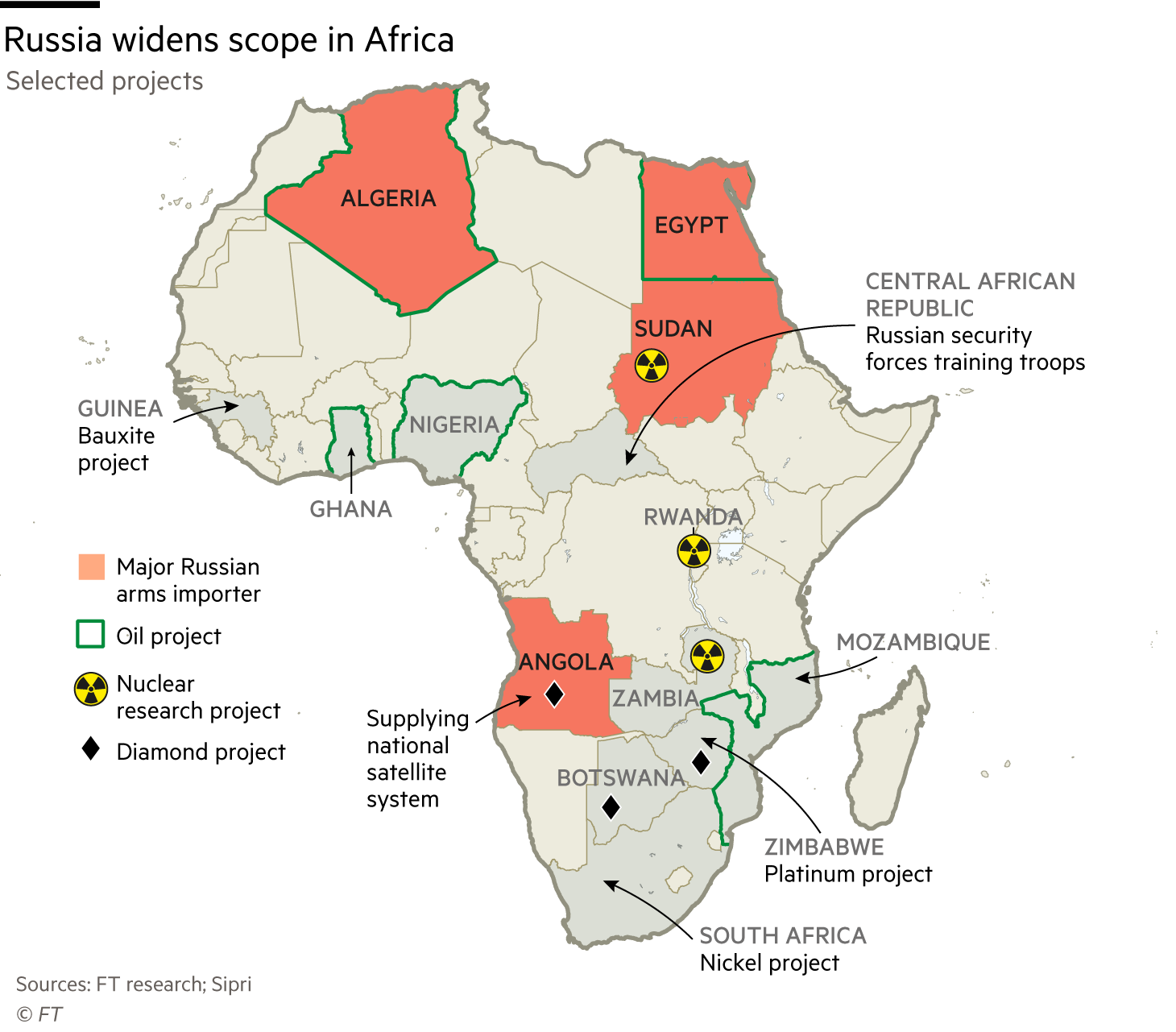 Map of selected Russian projects in Africa