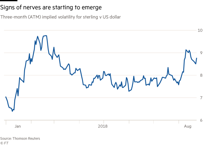 Investors watching US yield curve and no-Brexit deal risk