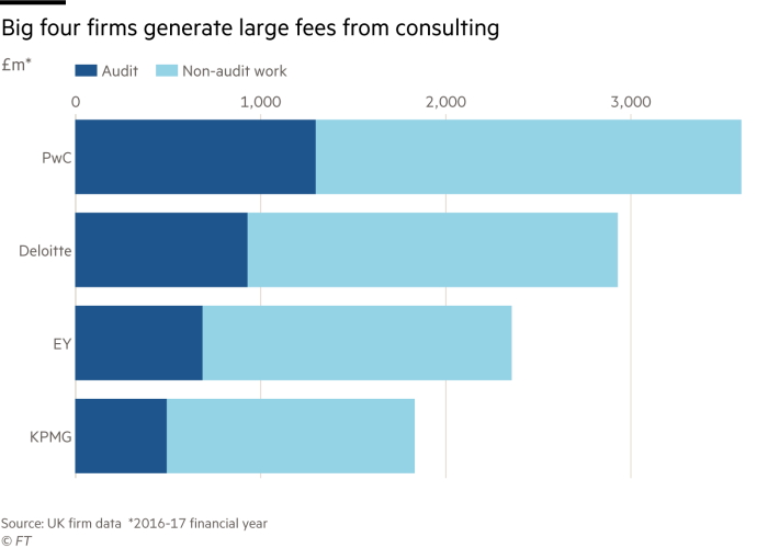 nine of the uks 350 largest listed companies at the end of their latest financial years according to manifest a research firm that advises investors