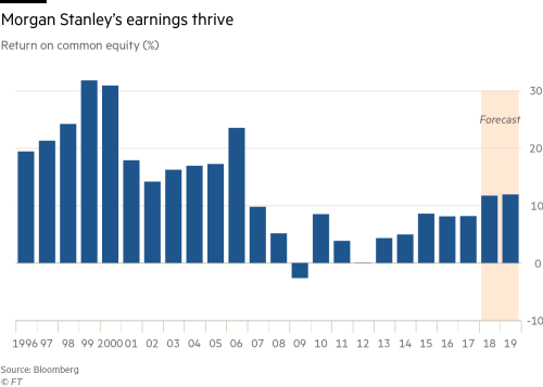Morgan Stanley's rising star moves closer to top job