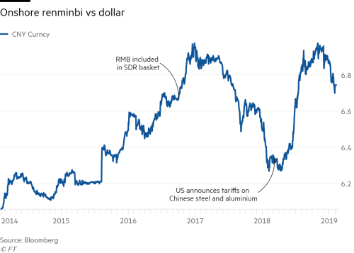 How London won the race for the renminbi | Financial Times