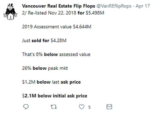 Vancouver House Prices Plummet Financial Times