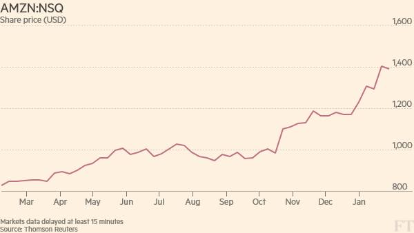 Amazon hits record $1 9bn profit on tax boost   Financial Times