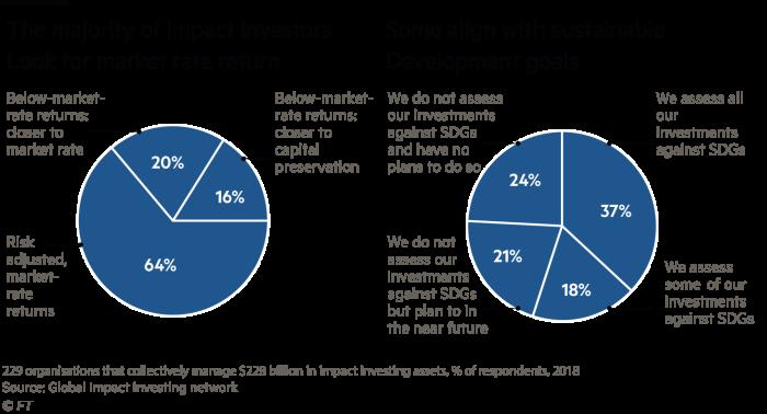 Investor Definition Investopedia Sharper Insight | Top New