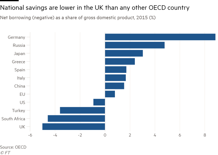 Inside the UK's debt crisis | Financial Times