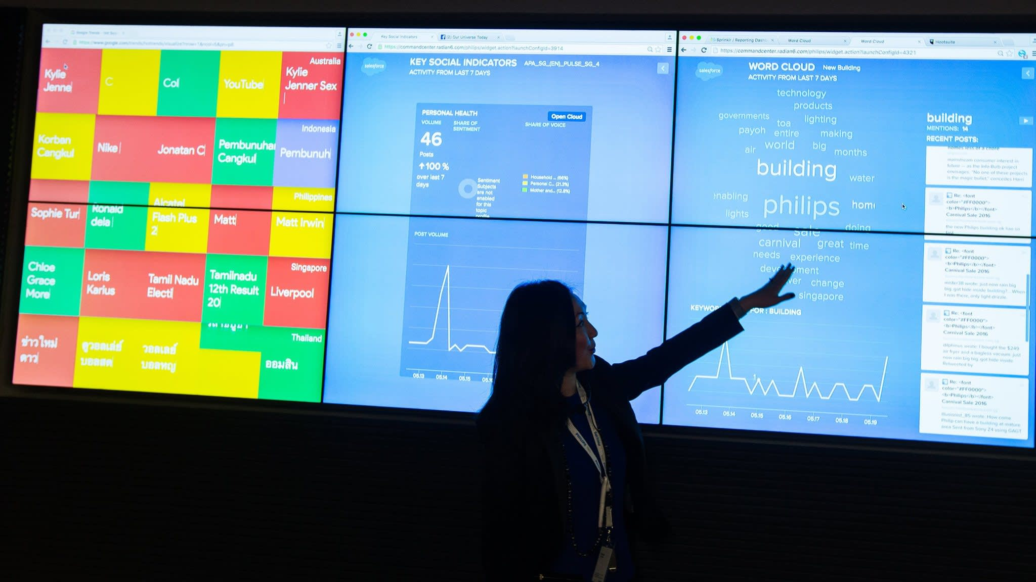 Philips lights on AI to target growth in healthcare | Financial Times
