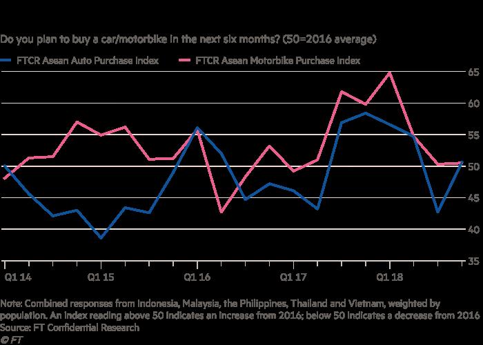 Zero tariff imports drive Vietnamese car demand   Financial