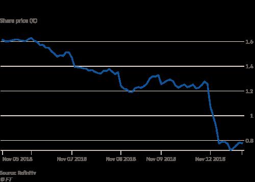 """Nyrstar shares crash as analysts tell investors to """"abandon ship"""