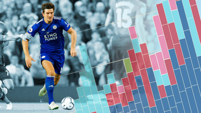Premier League transfers: the rational thinking behind the