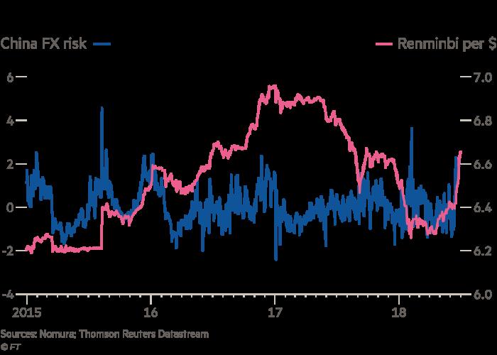 Falling Renminbi Once Again Fans Global Market Anxieties Financial