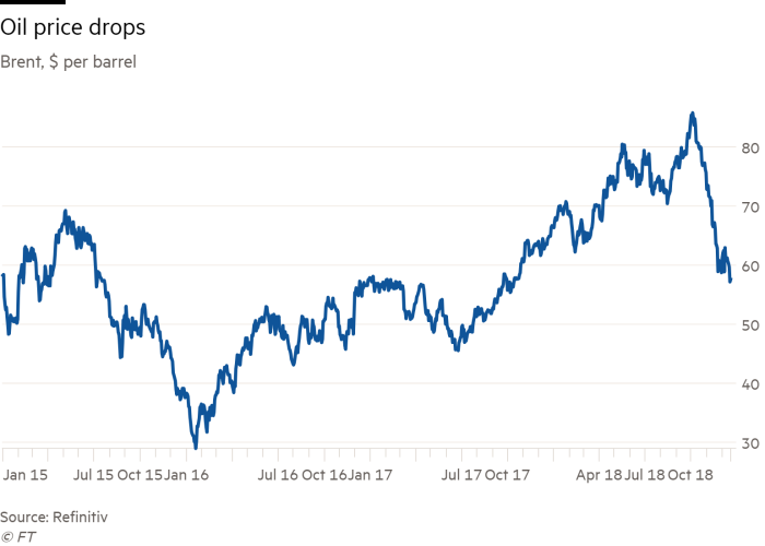 Dubai businesses voice fears about slow recovery | Financial Times