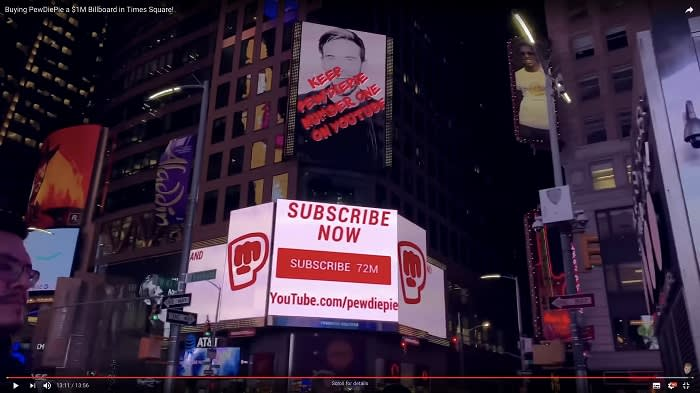 $1M: The amount spent by a YouTuber on a Times Square billboard aimed at keeping PewDiePie the most subscribed channel