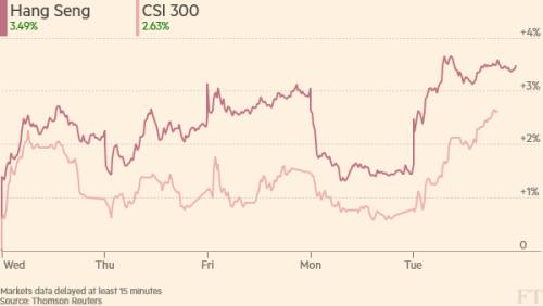Sterling rallies after May suffers defeat on Brexit