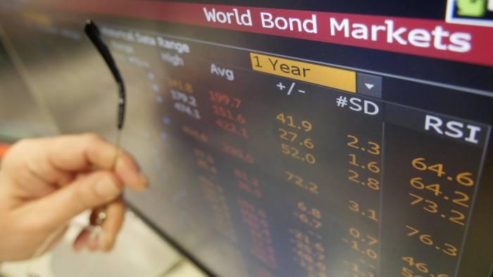 World Bond Markets screen