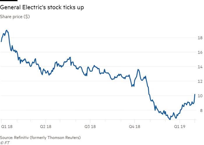Ge Shifts Out Of Crisis Mode And Sparks Hope Of Recovery Financial Times