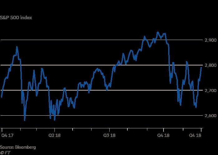 Stock market bulls hope for December reprieve   Financial Times