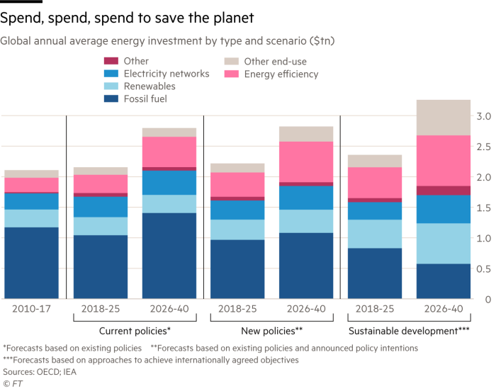 Graphic for future of energy report