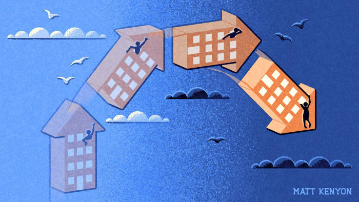 Real Estate Rise and Fall