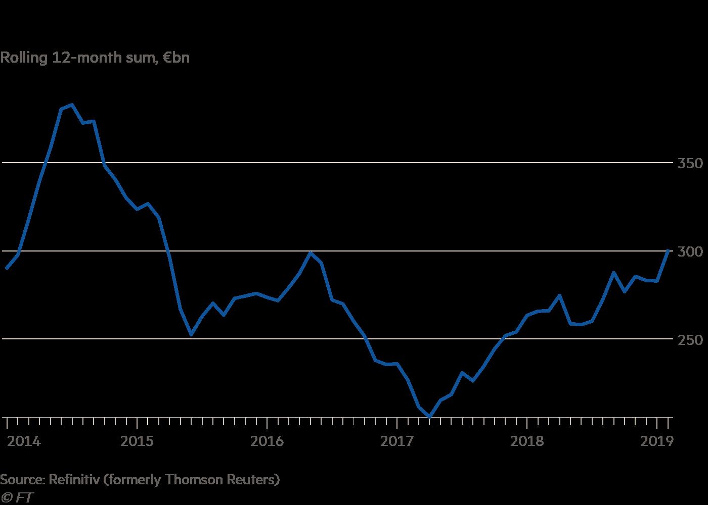 eurozone banks buy sovereign bonds  reviving  u2018doom loop