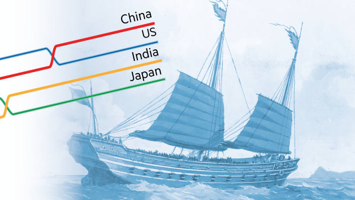 The Asian century is set to begin | Financial Times