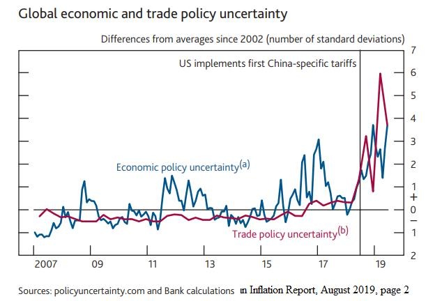 Policy uncertainty and corporate investment bank forex 100 pips daily scalper review of optometry