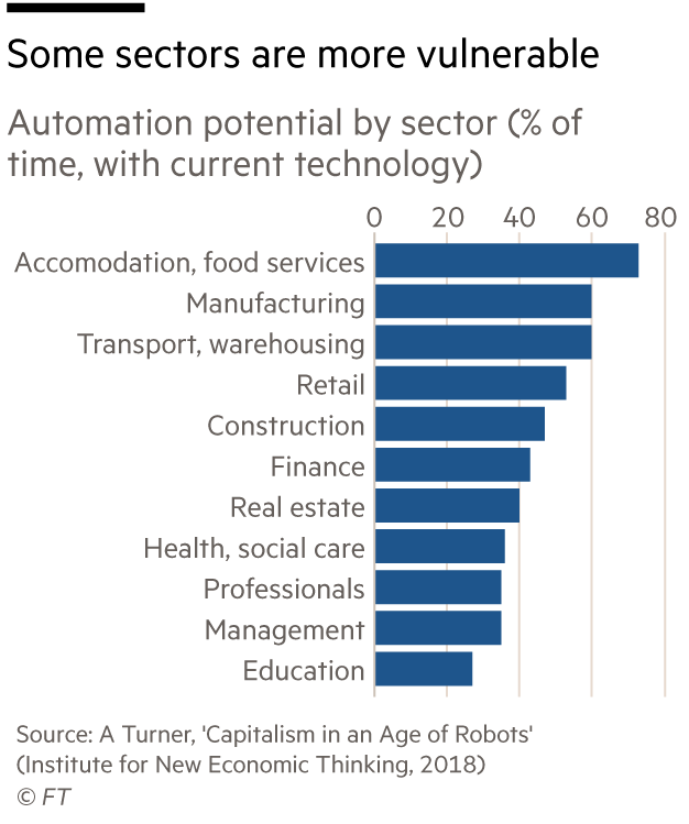 Work in the age of intelligent machines | Financial Times