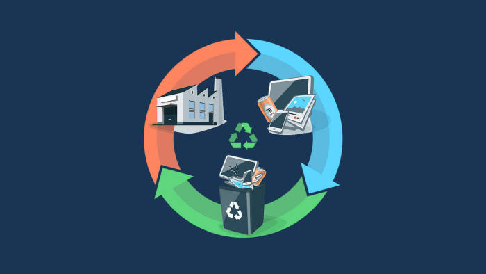 Circular economy concept and illustration. Please credit dreamstime.