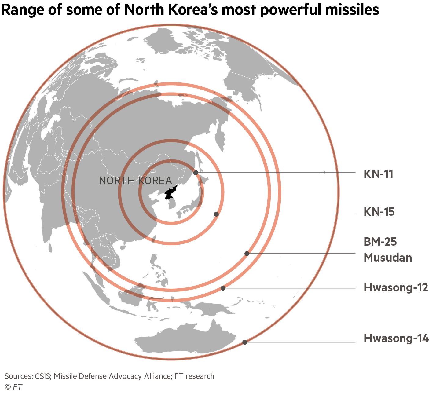 North Korea: A rising threat — FT com
