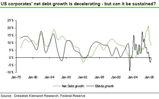 Dresdner - US corporate net debt growth