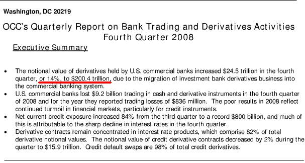 OCC - Quarterly report on bank trading and derivatives